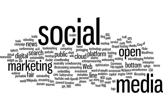 mapa online marketingu